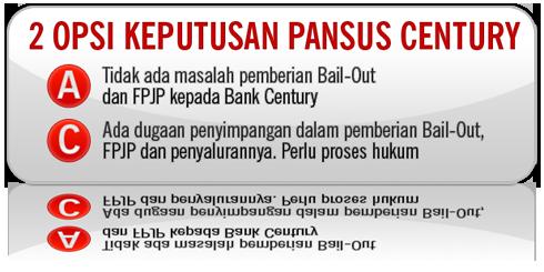 pansus-century